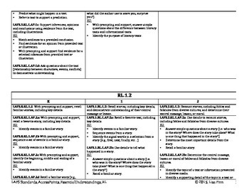 Florida ELA Literary Text Standards, Access Points, EU's Reformatted