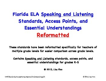 Florida ELA SpeakingListening Standards, Access Points, and EU's Reformatted