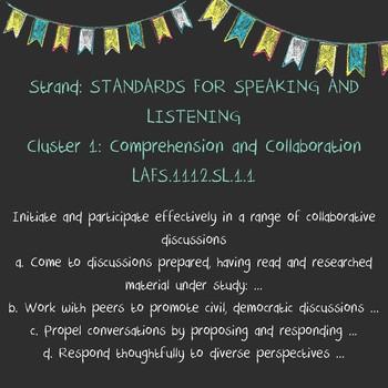 Florida ELA Standards Display (Grades 11-12)