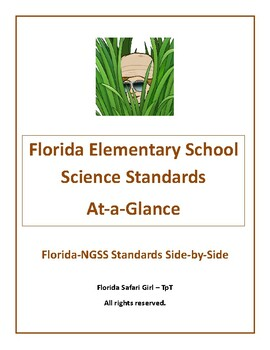 Florida Elementary School Science At-a-Glance