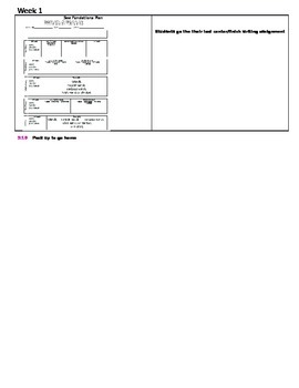 Florida First Grade Lesson Plan Template