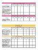 Florida First Grade Standards Mastery Checklist