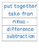 Florida Go Math First Grade Vocabulary