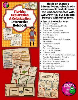 Florida History Interactive Notebook Social Studies BUNDLE 4th Grade