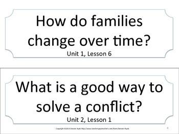 Florida K Kindergarten SS Social Studies ESSENTIAL QUESTIONS No Border