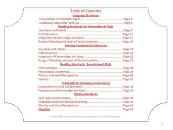 Florida Kindergarten Math ELA Science SS Standards Posters Bundle NO BORDER