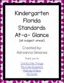 Florida Kindergarten Standards at-a-glance
