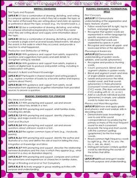 Florida Kindergarten Standards at-a-glance