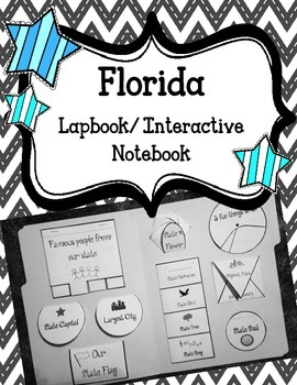 Florida Lapbook/Interactive Notebook.  US State History.  Geography