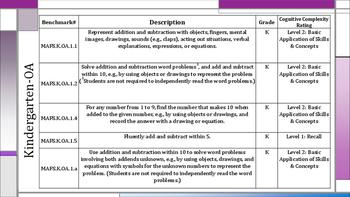 Florida Math OA Standards K-5