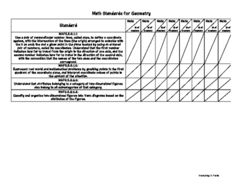 Florida Math Standards Checklists for Grades K through 5th