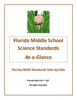 Florida Middle School Science At-a-Glance