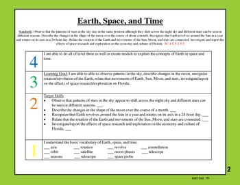 Florida NGSS Science Student Classroom Scales Set Grade 4