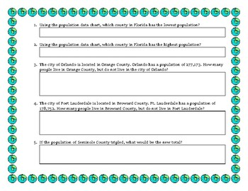 Florida Data Analysis and Math Word Problems on the Population of Florida