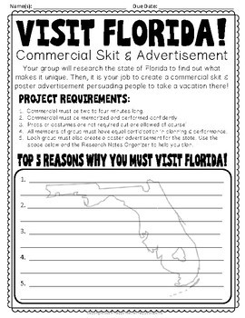 Florida Project: Create a Commercial! {A Florida Research Project}