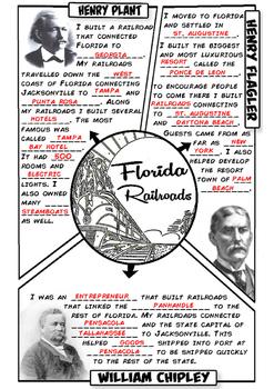 Florida Railroads Graphic organizer