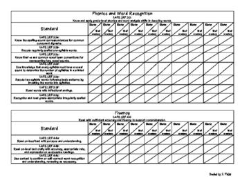 Florida Reading Standards Checklist for Grades K-5
