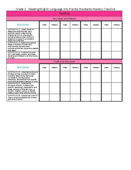 Florida Second Grade Standards Mastery Checklist