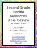 Florida Second Grade Standards at-a-glance