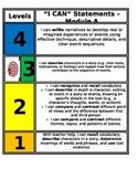 Florida Standards 4th grade Marzano Scale RL1.3, 2.6, 3.9 W1.3