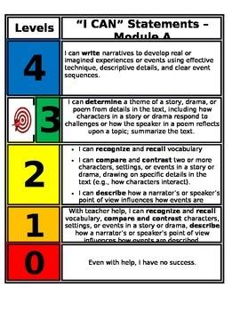 Florida Standards 5th grade Marzano Scale RL1.2, 1.3, 2.6, W1.3