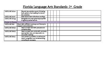 Florida Standards Checklist LAFS 1st Grade