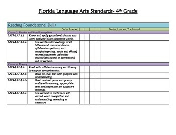 Florida Standards Checklist LAFS 4th Grade