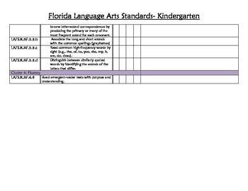 Florida Standards Checklist LAFS Kindergarten