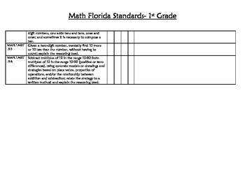 Florida Standards Checklist MAFS 1st Grade