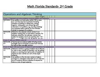 Florida Standards Checklist MAFS 2nd Grade