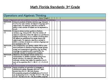 Florida Standards Checklist MAFS 3rd Grade