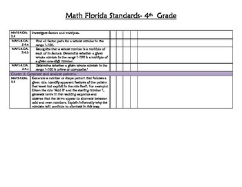Florida Standards Checklist MAFS 4th Grade