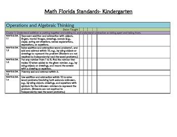 Florida Standards Checklist MAFS Kindergarten