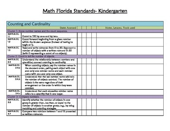 Florida Standards Checklist MAFS Kindergarten