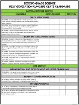 Florida Standards Checklist for 2nd Grade