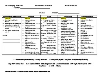 Florida Standards Checklist for Differentiated Instruction