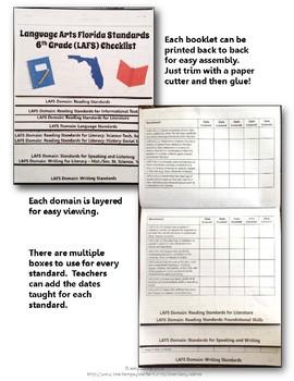 Florida Standards MAFS Math Mathematics 6th Grade Checklist Layered Flap Book