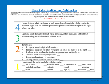 Florida Standards Math Classroom Scales
