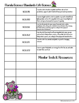 Florida Standards: Science and Social Studies Checklist 3rd