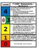 Florida State Standards ELA Marzano Scales 5th grade