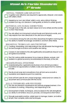 Florida State Standards for Visual Arts K-5 Checklist