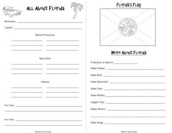 Florida Webquest Common Core Research Mini Book