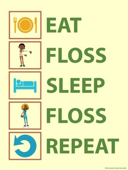 Floss Dance Fun Poster: EAT-FLOSS-SLEEP-FLOSS-REPEAT