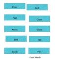 Floss Rule T Chart