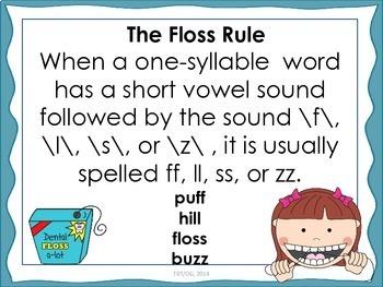 Orton-Gillingham Spelling: Floss Rule Word Sort