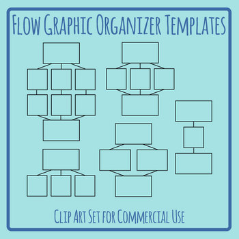 Flow Chart Graphic Organiser Templates - Beginnings Middles and Endings Clip Art