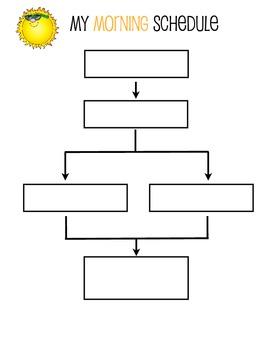 Flow Chart Practice