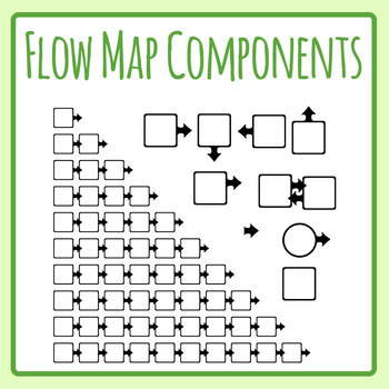 Flow Map Consequence / Sequence Templates Clip Art Set for Commercial Use