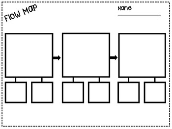 Flow Map Template