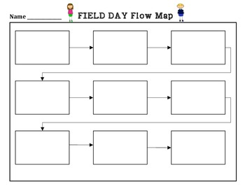 Flow Map for Field Day-FREEBIE
